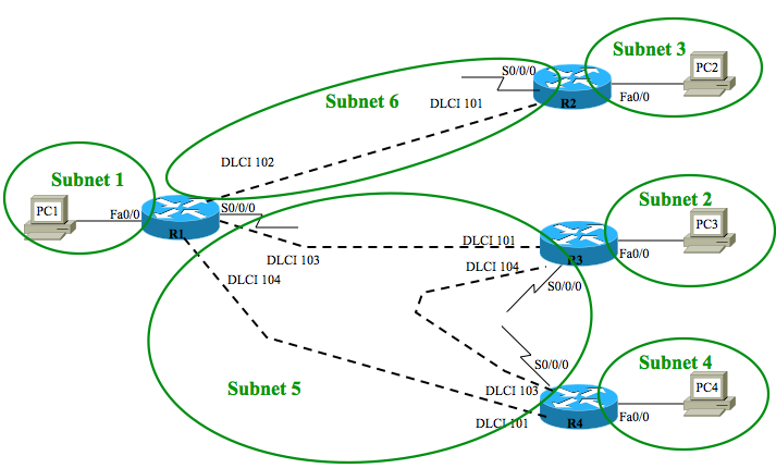 ccna3 exploration lan switching and wireless case study answer